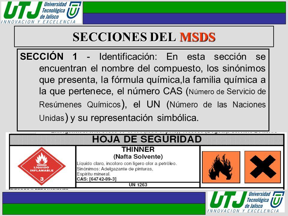 SECCIONES DEL MSDS SECCIÓN 1 SECCIÓN 1 - Identificación: En esta sección se encuentran el nombre del compuesto, los sinónimos que presenta, la fórmula