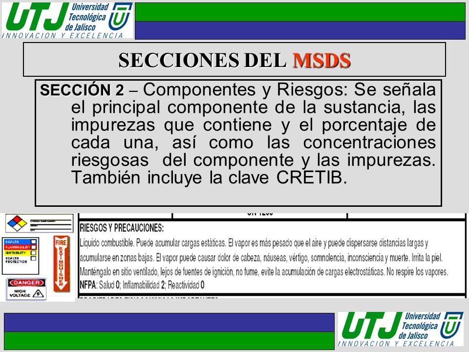 SECCIONES DEL MSDS SECCIÓN 2 SECCIÓN 2 – Componentes y Riesgos: Se señala el principal componente de la sustancia, las impurezas que contiene y el por
