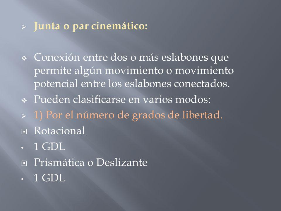 Junta o par cinemático: Conexión entre dos o más eslabones que permite algún movimiento o movimiento potencial entre los eslabones conectados. Pueden