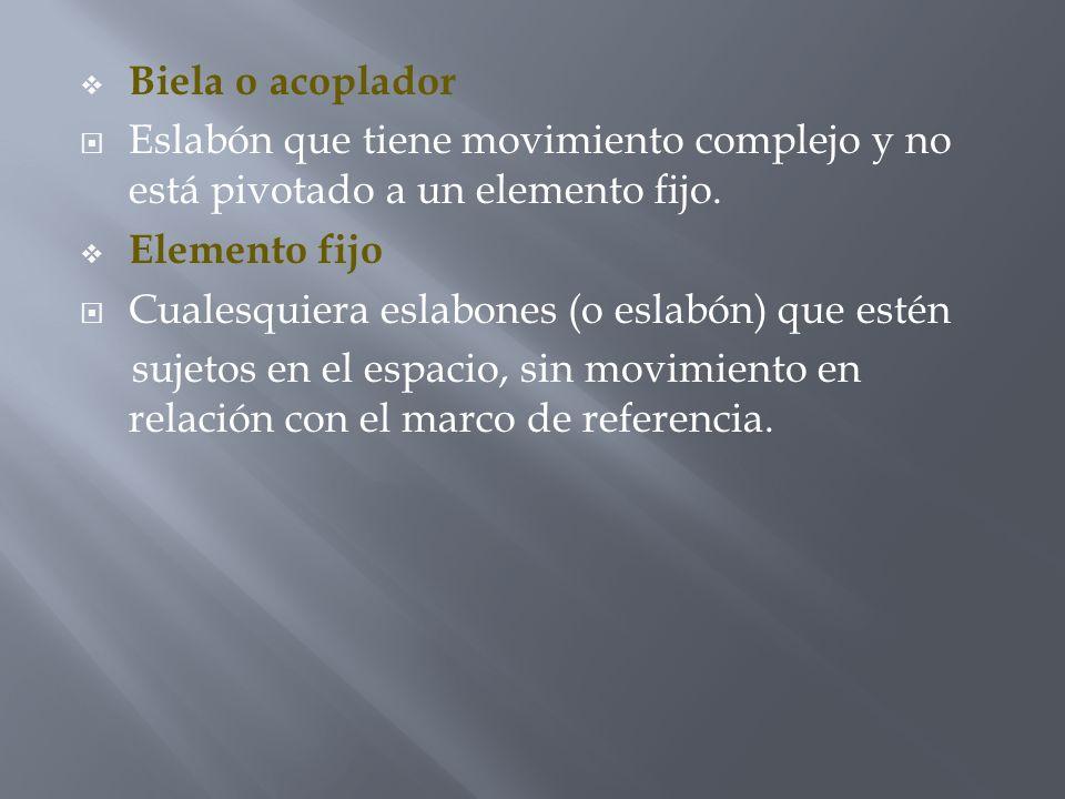 Biela o acoplador Eslabón que tiene movimiento complejo y no está pivotado a un elemento fijo. Elemento fijo Cualesquiera eslabones (o eslabón) que es