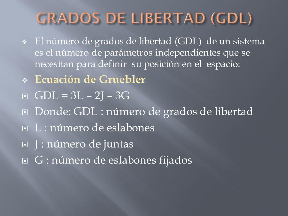 El número de grados de libertad (GDL) de un sistema es el número de parámetros independientes que se necesitan para definir su posición en el espacio: