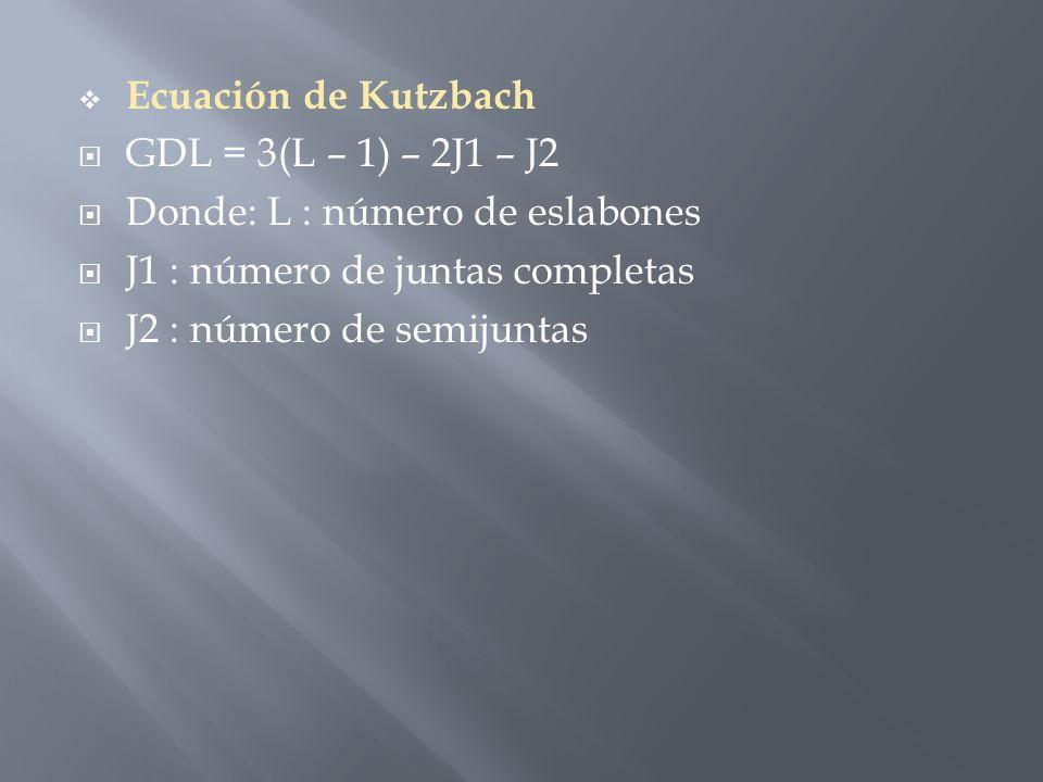 Ecuación de Kutzbach GDL = 3(L – 1) – 2J1 – J2 Donde: L : número de eslabones J1 : número de juntas completas J2 : número de semijuntas