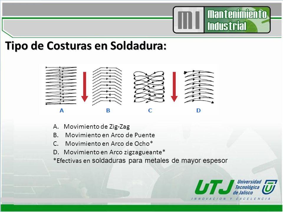 Tipo de Costuras en Soldadura: A.Movimiento de Zig-Zag B. Movimiento en Arco de Puente C. Movimiento en Arco de Ocho* D.Movimiento en Arco zigzagueant