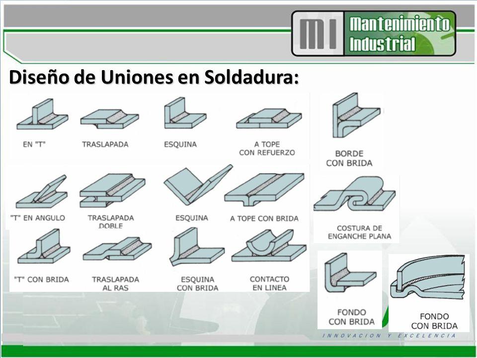 Diseño de Uniones en Soldadura: