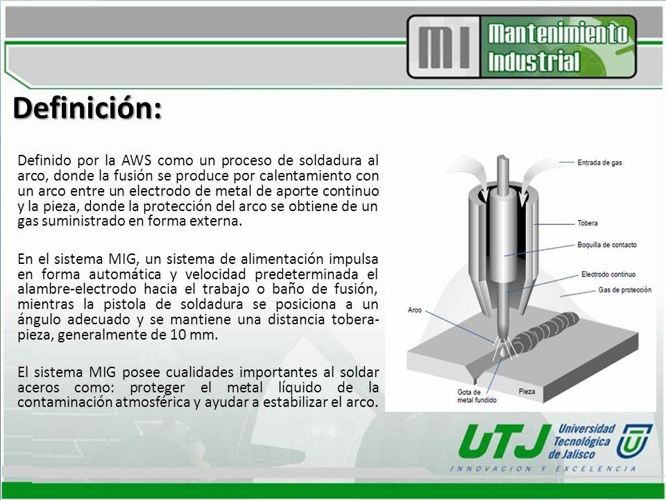 Tipos de procesos MIG: 1)Semiautomático: La tensión de arco (voltaje), velocidad de alimentación del alambre, intensidad de corriente (amperaje) y flujo de gas se regulan previamente.