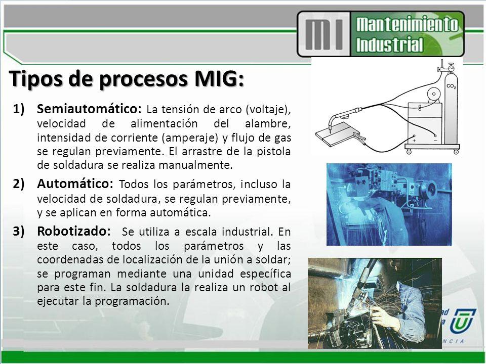 Tipos de procesos MIG: 1)Semiautomático: La tensión de arco (voltaje), velocidad de alimentación del alambre, intensidad de corriente (amperaje) y flu