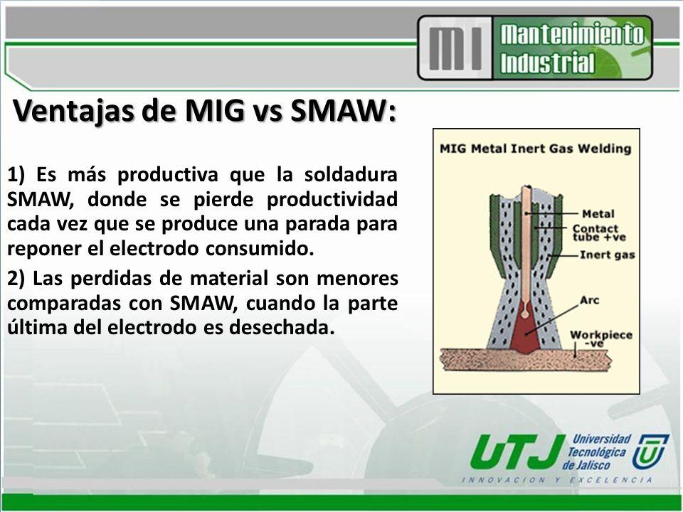 Ventajas de MIG vs SMAW: 1) Es más productiva que la soldadura SMAW, donde se pierde productividad cada vez que se produce una parada para reponer el