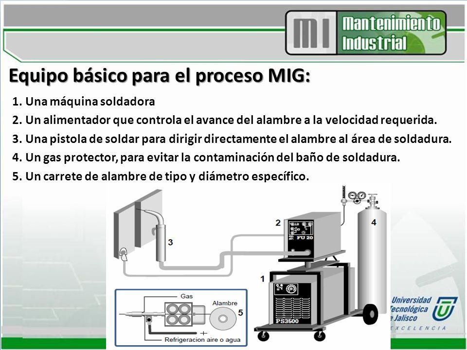 Equipo básico para el proceso MIG: 1. Una máquina soldadora 2. Un alimentador que controla el avance del alambre a la velocidad requerida. 3. Una pist