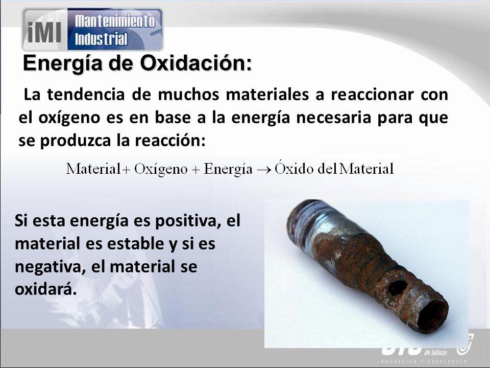 Energías de Formación de Óxido a 273 K en KJ/mol de O 2 :