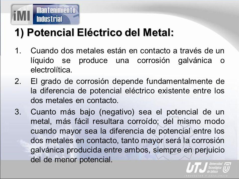 Tabla de Potenciales: Sodio -2.71 Magnesio -2.38 Aluminio -1.67 Manganeso -1.05 Zinc -0.76 Cromo -0.71 Hierro -0.44 Cadmio -0.40 Níquel -0.25 Estaño -0.14 Plomo -0.13 Hidrógeno 0 Cobre +0.35 Plata +0.80 Mercurio +0.85