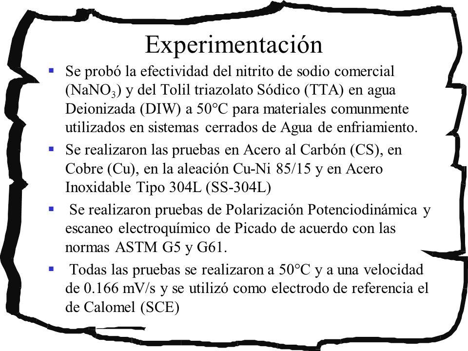 Experimentación Se probó la efectividad del nitrito de sodio comercial (NaNO 3 ) y del Tolil triazolato Sódico (TTA) en agua Deionizada (DIW) a 50°C p