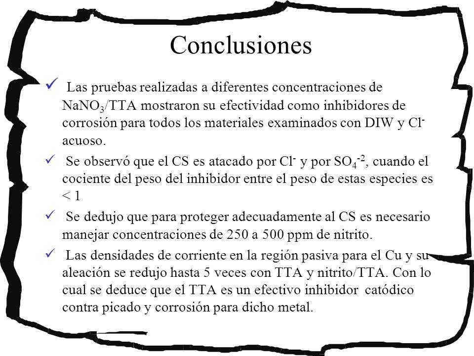 Conclusiones Las pruebas realizadas a diferentes concentraciones de NaNO 3 /TTA mostraron su efectividad como inhibidores de corrosión para todos los