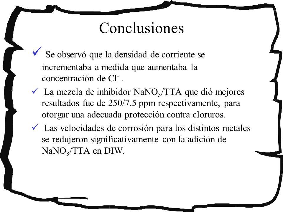 Conclusiones Se observó que la densidad de corriente se incrementaba a medida que aumentaba la concentración de Cl -. La mezcla de inhibidor NaNO 3 /T