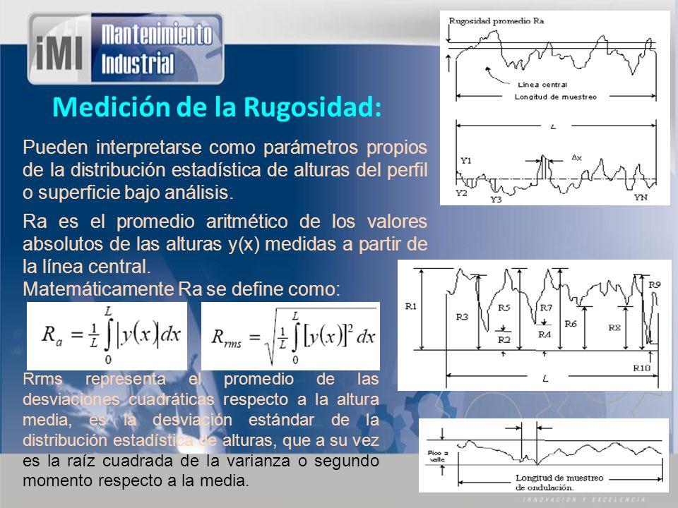 Pueden interpretarse como parámetros propios de la distribución estadística de alturas del perfil o superficie bajo análisis. Ra es el promedio aritmé