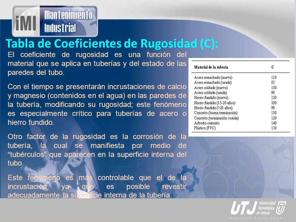 Tabla de Coeficientes de Rugosidad (C): El coeficiente de rugosidad es una función del material que se aplica en tuberías y del estado de las paredes