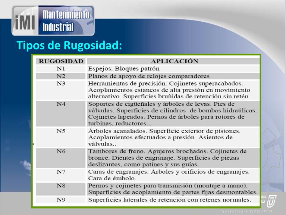 Sistemas que existen para medir la Rugosidad: