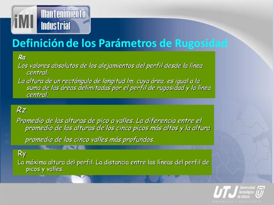 Definición de los Parámetros de Rugosidad