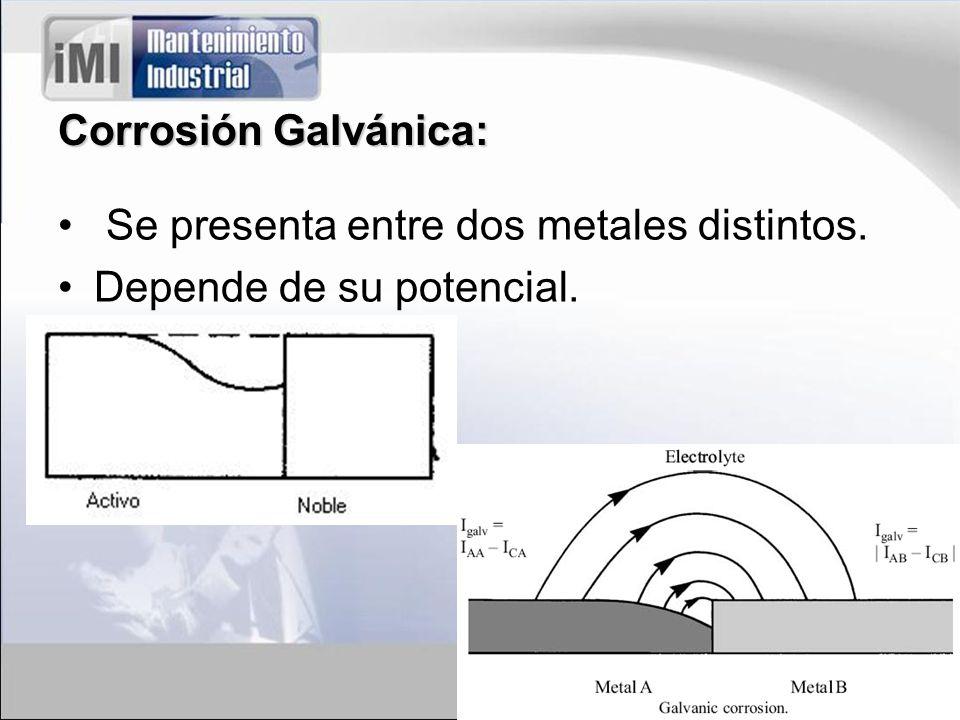 Corrosión Galvánica:
