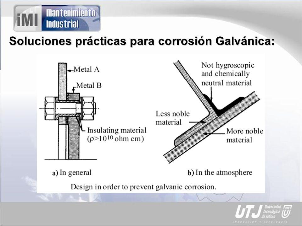 Corrosión Por Cavidad o Hendidura: Se presenta en uniones. Se conoce como de ranura.