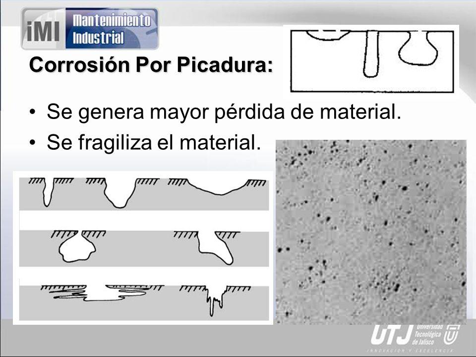 Generación de la Corrosión por Picadura: