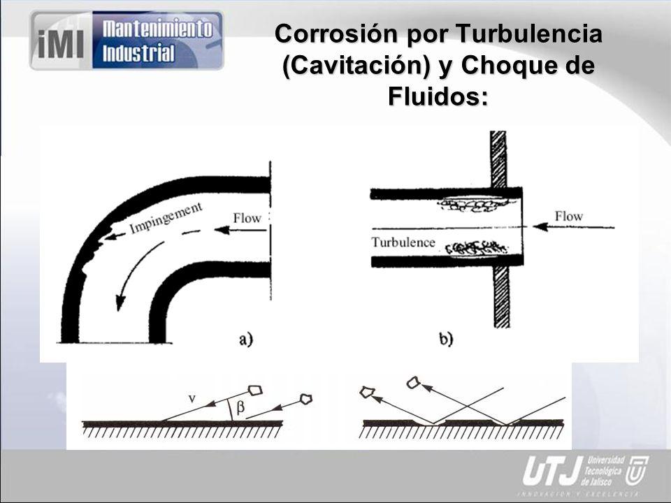 Corrosión por Turbulencia (Cavitación) y Choque de Fluidos: