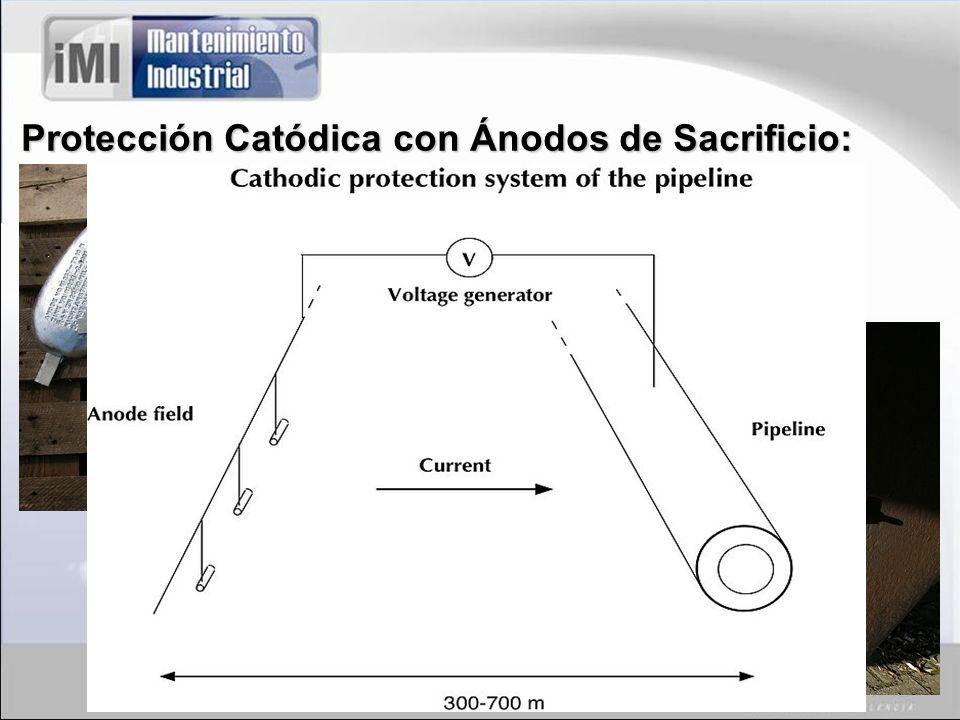 Protección Catódica con Ánodos de Sacrificio: