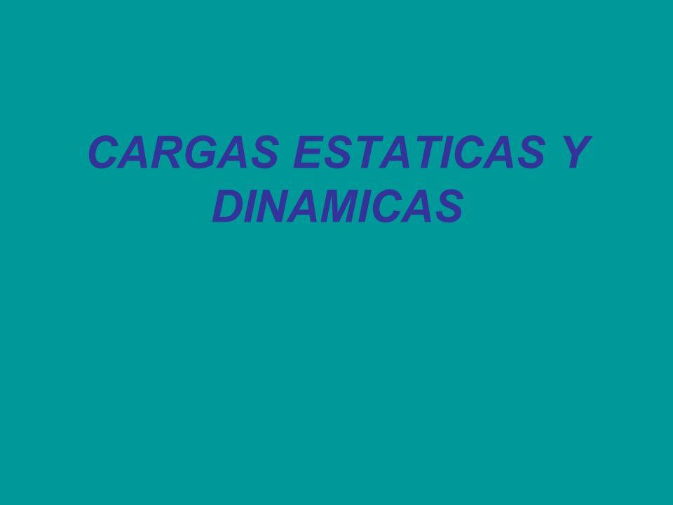 Carga dinámica (no uniformemente distribuida) son aquellas en las que varía su valor en los distintos puntos de su extensión.