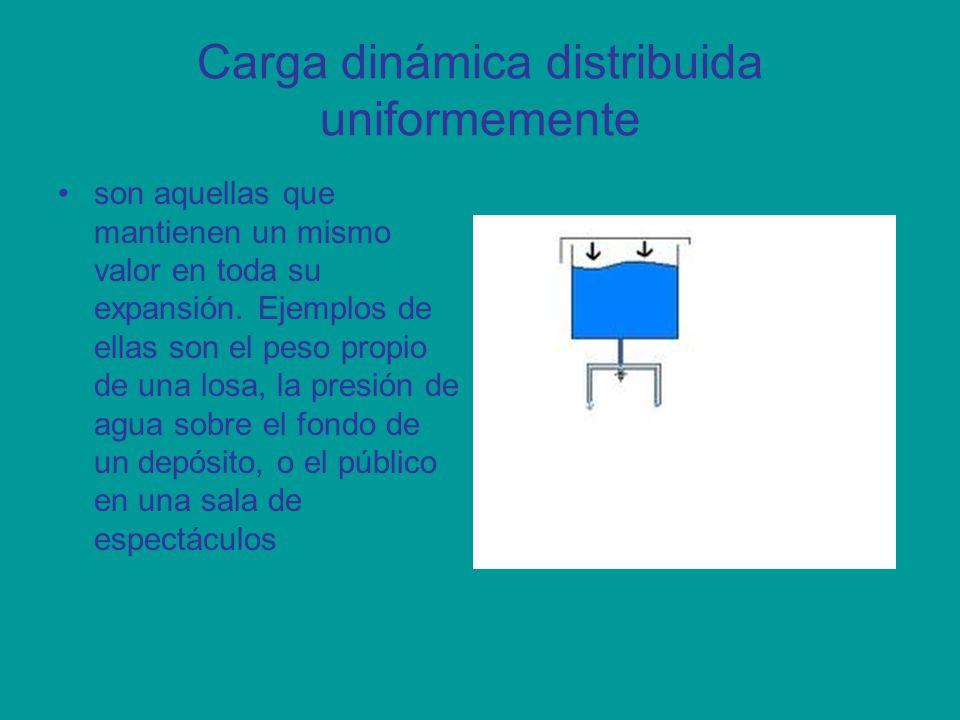 Carga dinámica distribuida uniformemente son aquellas que mantienen un mismo valor en toda su expansión. Ejemplos de ellas son el peso propio de una l