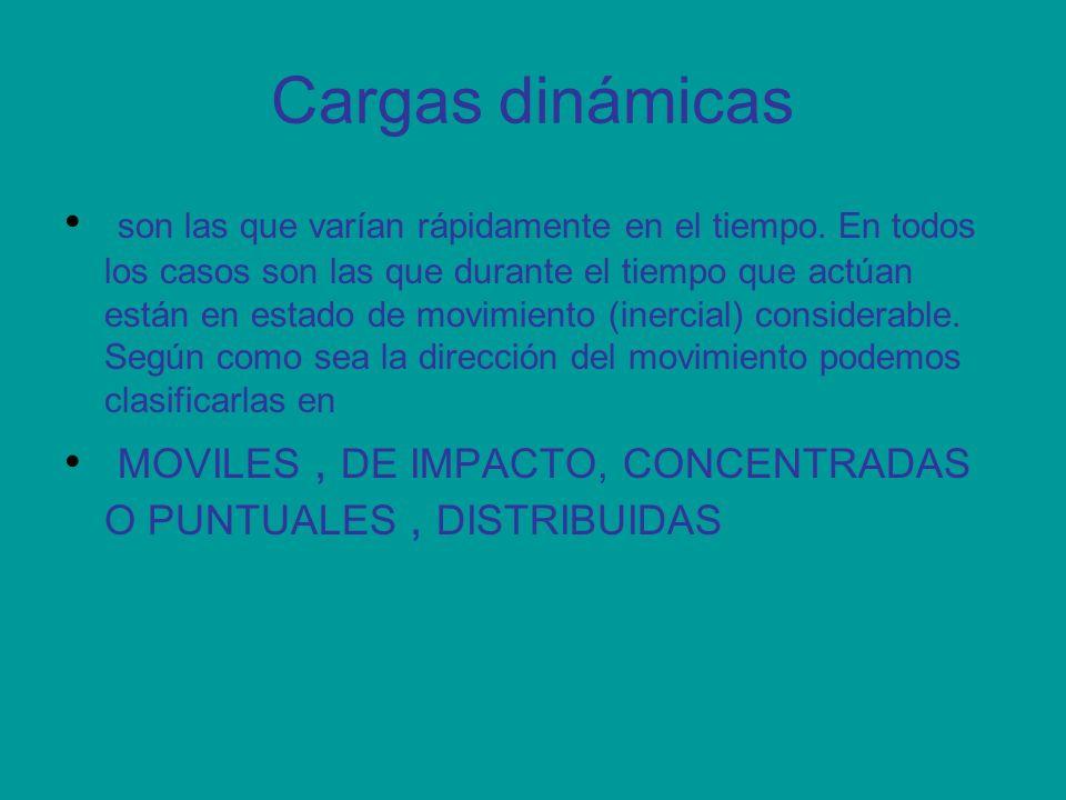Cargas Dinámicas (Móviles) son aquellas en las cuales la dirección del movimiento es perpendicular a la dirección en que se produce la carga.