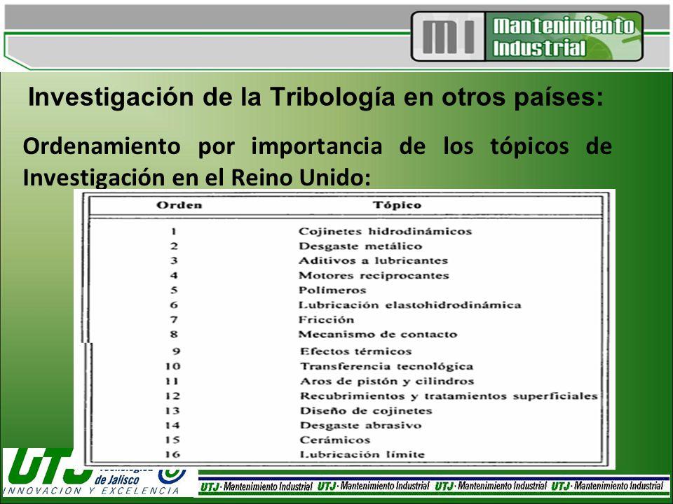 Investigación de la Tribología en otros países: Ordenamiento por importancia de los tópicos de Investigación en el Reino Unido: