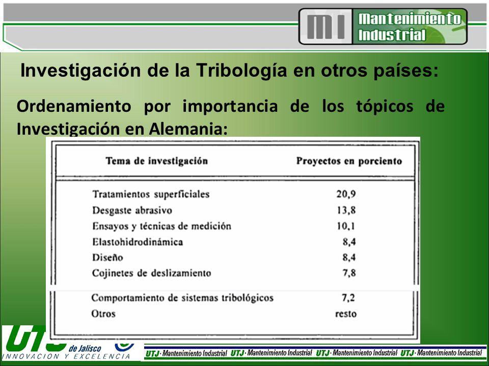 Investigación de la Tribología en otros países: Ordenamiento por importancia de los tópicos de Investigación en Alemania: