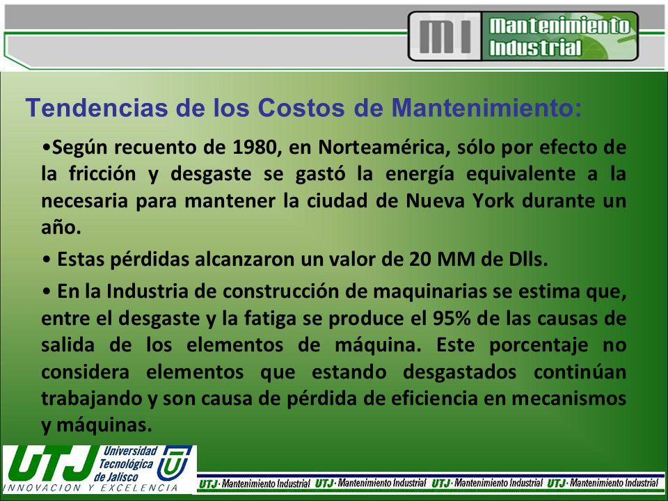 Tendencias de los Costos de Mantenimiento: Según recuento de 1980, en Norteamérica, sólo por efecto de la fricción y desgaste se gastó la energía equi