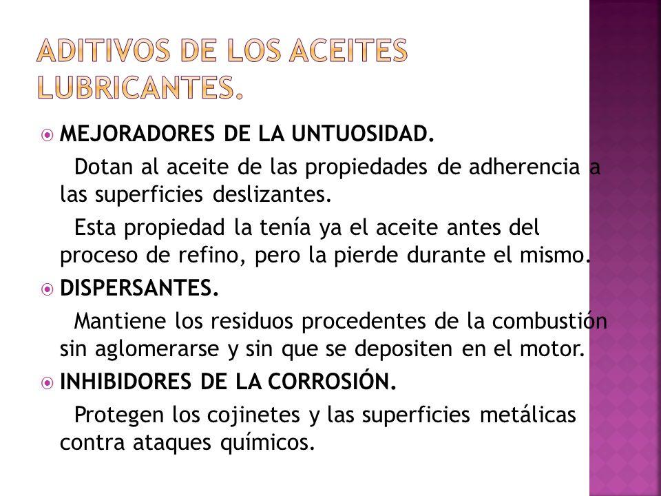 AGENTES ALCALINOS.