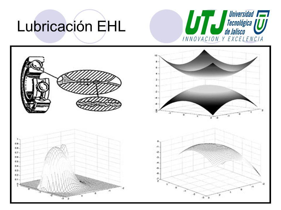Lubricación EHL