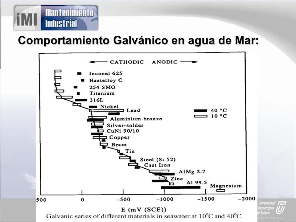 Comportamiento Galvánico en agua de Mar: