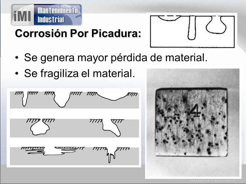 Corrosión Por Picadura: Se genera mayor pérdida de material. Se fragiliza el material.