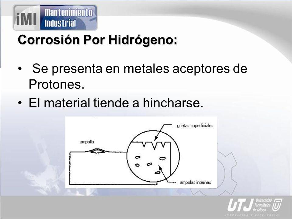 Corrosión Por Hidrógeno: Se presenta en metales aceptores de Protones. El material tiende a hincharse.