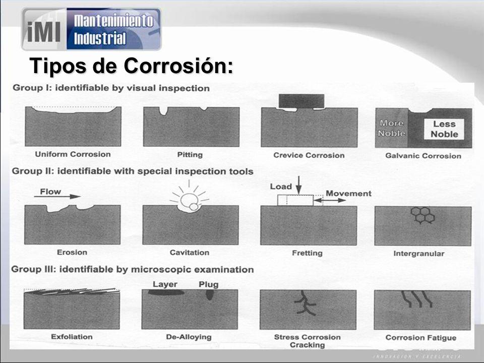 Promedio de los tipos de Corrosión: