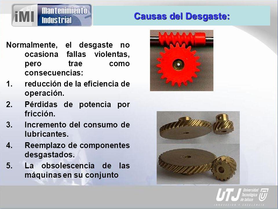 Tipos de Desgaste: Existen 4 tipos de desgaste, éstos son: 1.Abrasivo 2.Adhesivo 3.Corrosivo 4.Fatiga superficial