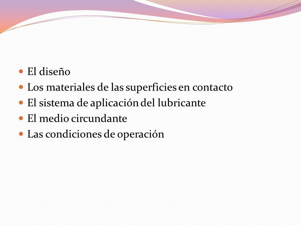 El diseño Los materiales de las superficies en contacto El sistema de aplicación del lubricante El medio circundante Las condiciones de operación