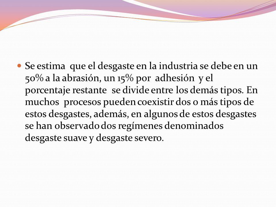 Se estima que el desgaste en la industria se debe en un 50% a la abrasión, un 15% por adhesión y el porcentaje restante se divide entre los demás tipo