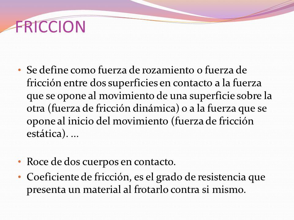 FRICCION Se define como fuerza de rozamiento o fuerza de fricción entre dos superficies en contacto a la fuerza que se opone al movimiento de una supe