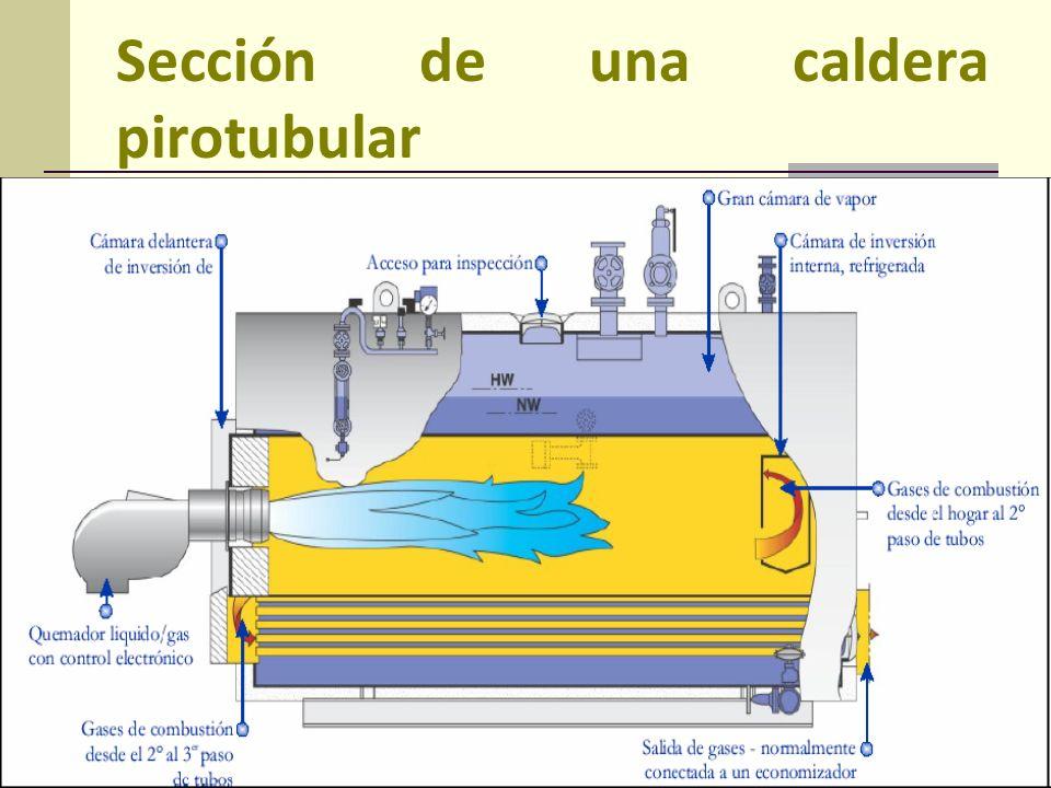 Sección de una caldera pirotubular