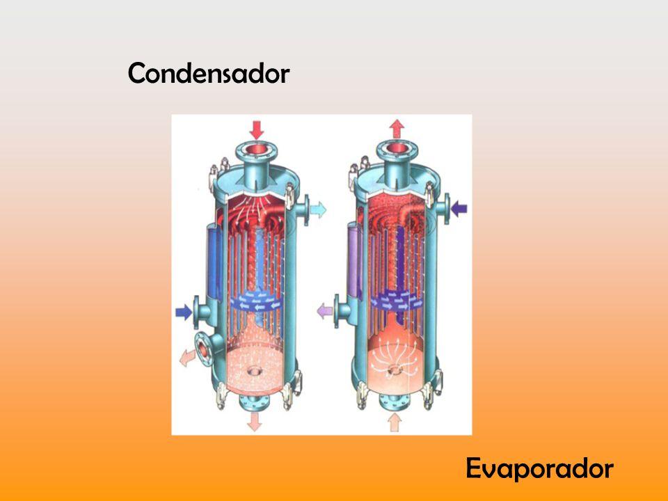 Condensador Evaporador