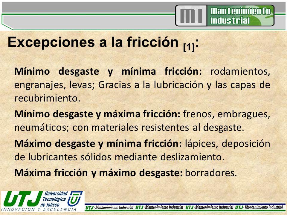 Excepciones a la fricción [1] : Mínimo desgaste y mínima fricción: rodamientos, engranajes, levas; Gracias a la lubricación y las capas de recubrimien