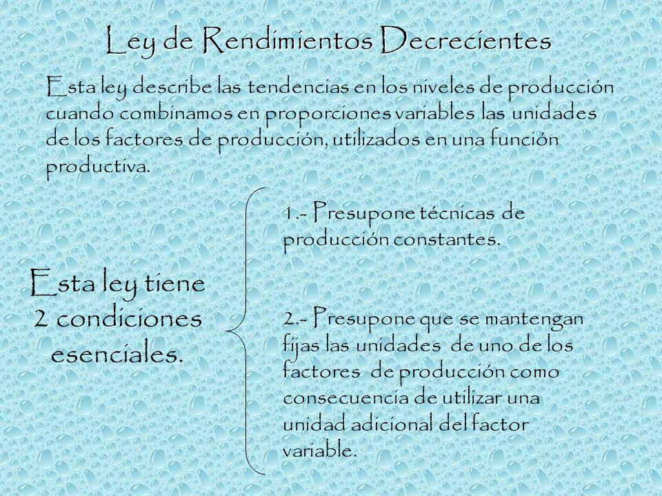 Esta ley describe las tendencias en los niveles de producción cuando combinamos en proporciones variables las unidades de los factores de producción,