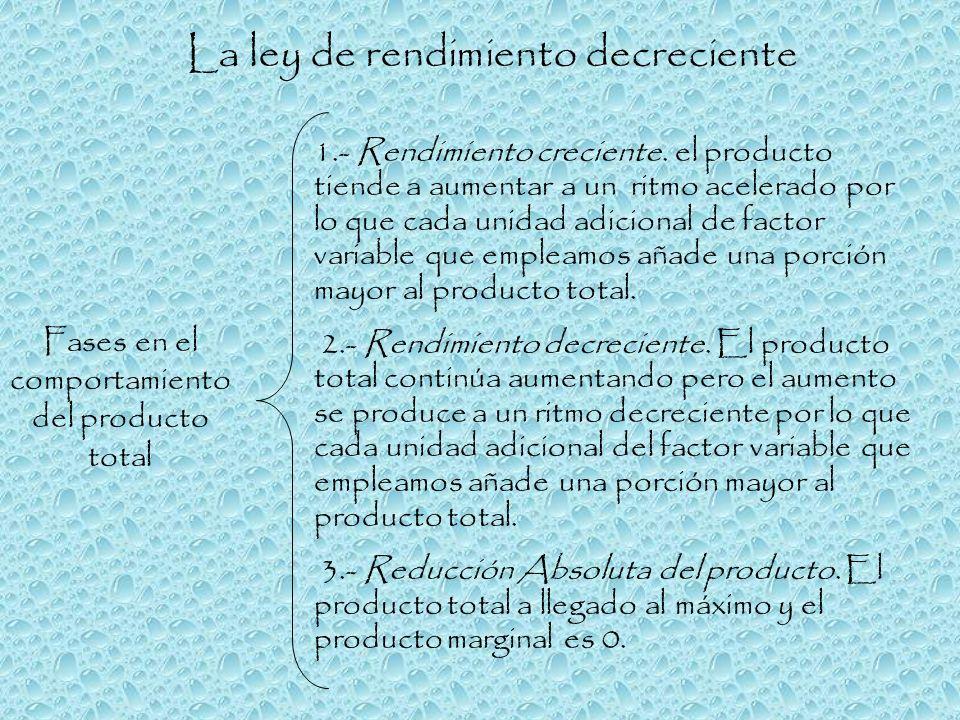 La ley de rendimiento decreciente Fases en el comportamiento del producto total 1.- Rendimiento creciente. el producto tiende a aumentar a un ritmo ac