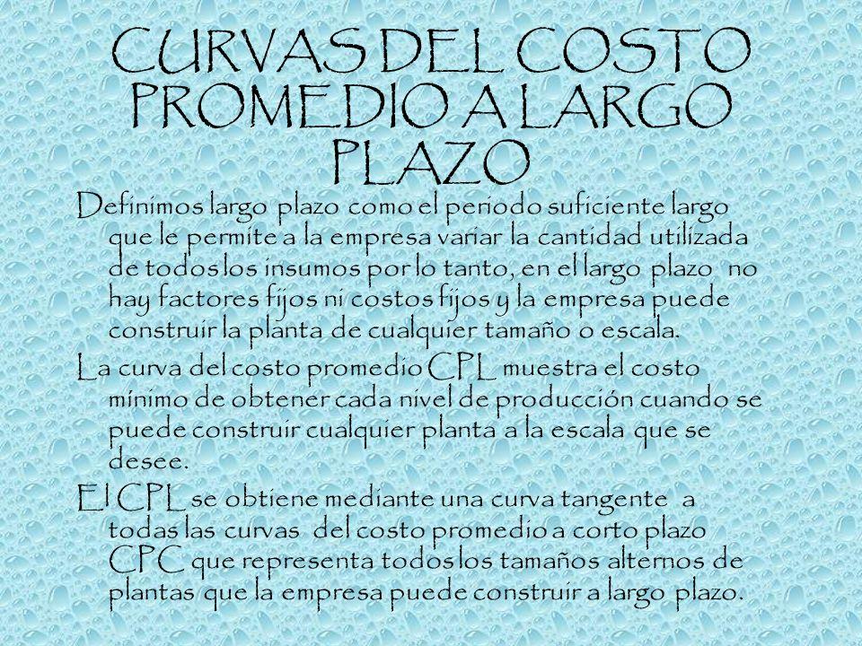 CURVAS DEL COSTO PROMEDIO A LARGO PLAZO Definimos largo plazo como el periodo suficiente largo que le permite a la empresa variar la cantidad utilizad