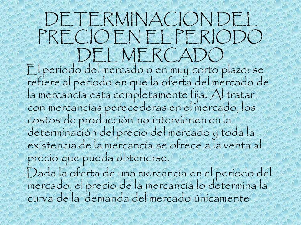 DETERMINACION DEL PRECIO EN EL PERIODO DEL MERCADO El periodo del mercado o en muy corto plazo: se refiere al periodo en que la oferta del mercado de