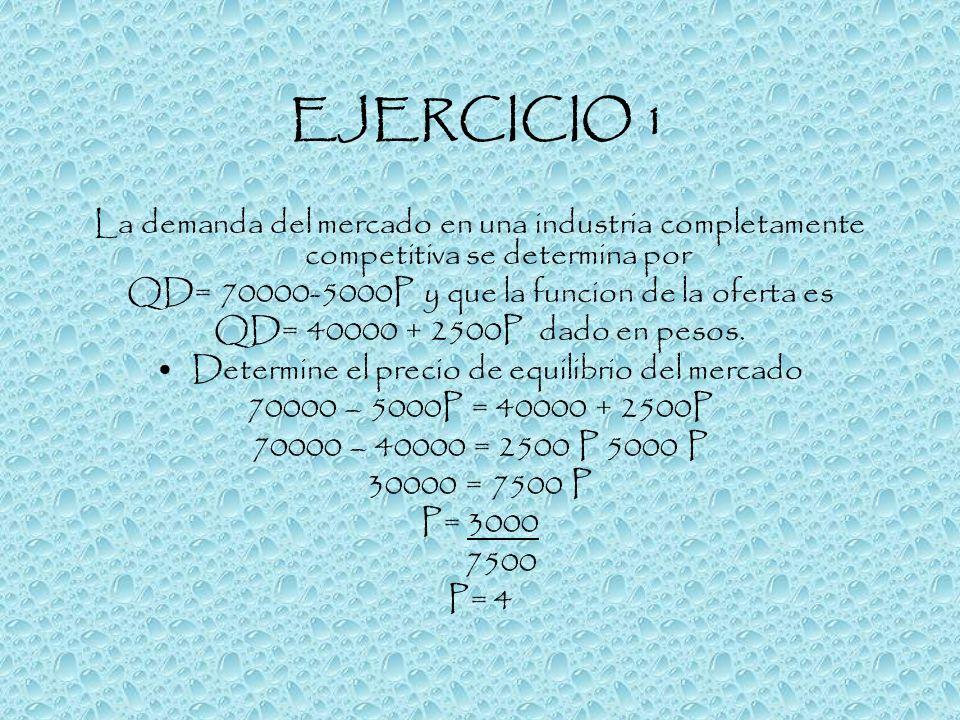 EJERCICIO 1 La demanda del mercado en una industria completamente competitiva se determina por QD= 70000-5000P y que la funcion de la oferta es QD= 40